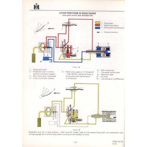 international 523 624 724 3654 mc cormick power train rh tractorboek com McCormick International 10 Grain Drill McCormick International 5 Ft. Shredder