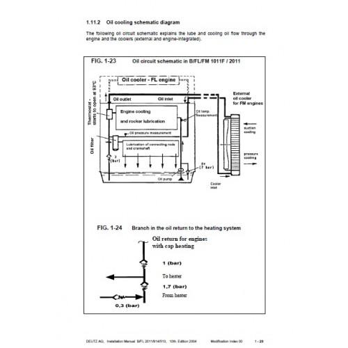 F4l2011 Deutz Engine Manual