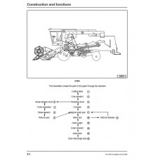 Deutz Fahr Combine 5650 - 5660 - 5680 - 5690 - H - HTS Balance Operators Manual