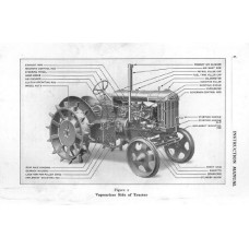 Fordson Major Operating Manual