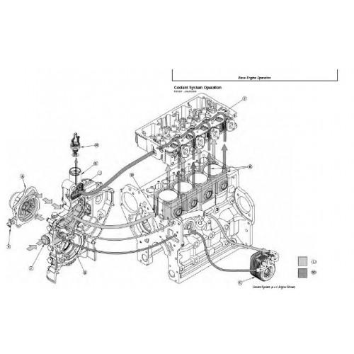 3 0 L Engine: John Deere PowerTech 2.4 L And 3.0 L Diesel Engine