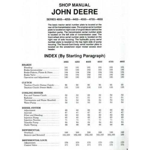John Deere 4055 Wiring Schematic - Wiring Diagram Database
