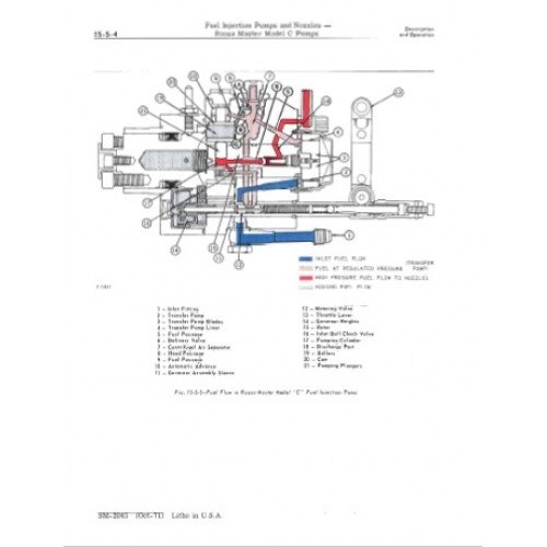 John Deere Fuel Injection Pumps Nozzles Workshop Manual