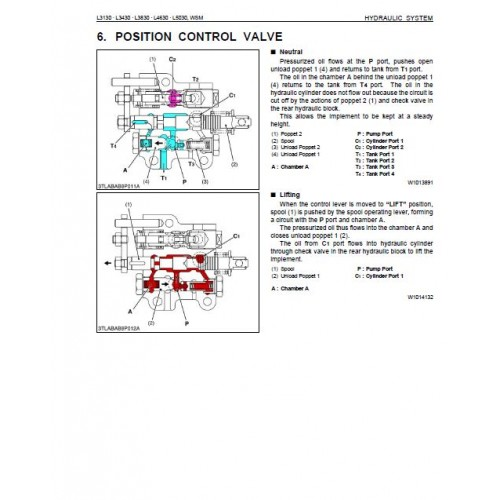 kubota l3130 l3430 l3830 l4630 l5030 workshop manual rh tractorboek com Kubota L3830 Hydro Lines Kubota L3830 Hydro Lines