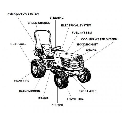 kubota b7510hsd parts manual