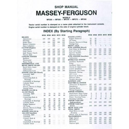 Massey Ferguson 65 Wiring Diagram Nilzanet – Massey Ferguson 165 Wiring Diagram