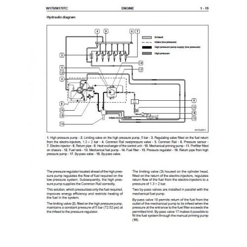 New Holland W170 - W170TC Workshop Manual